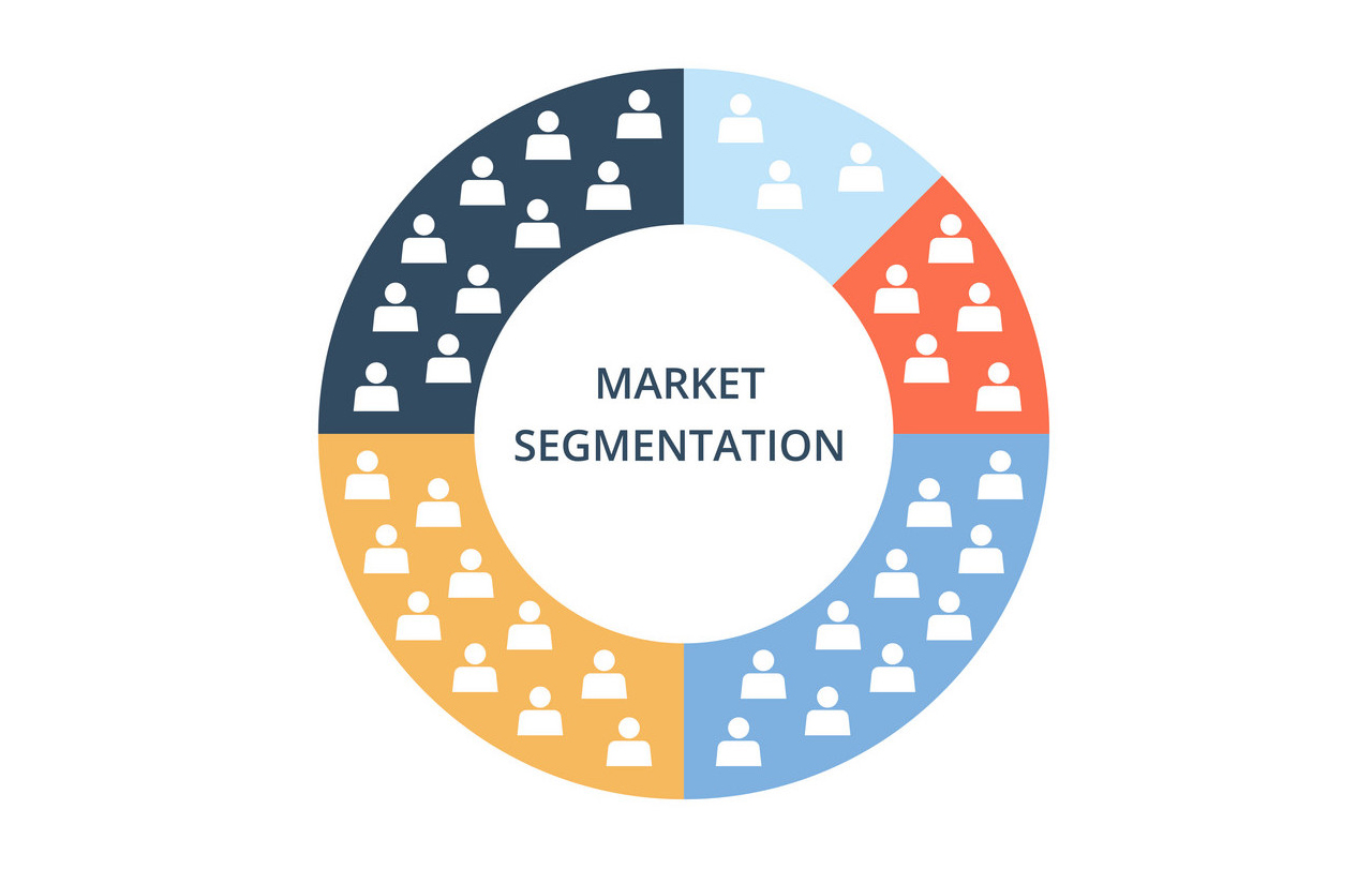 benefits of market segmentation