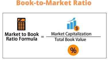 Book-to-Market-Ratio