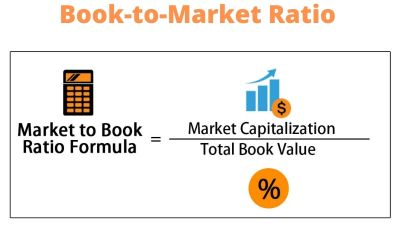 Book-to-Market-Ratio