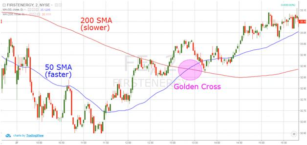 golden-cross-stock