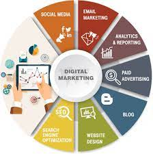 digital marketing services, agency, london, financial services