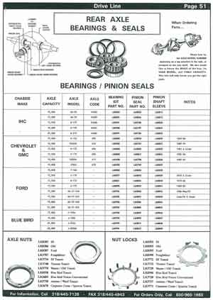 School Bus Carrier Bearings and Pinion Seals