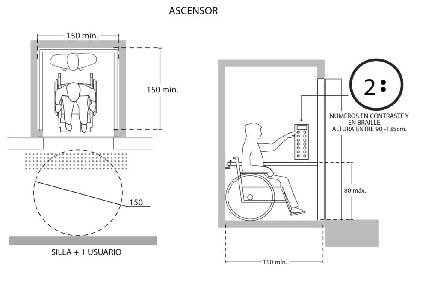 El Peruano  Ordenanza que regula la accesibilidad