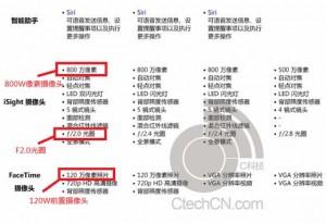 promotieplan-iphone-5s-1