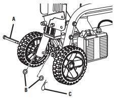 Homelite Electric Log Splitter Review