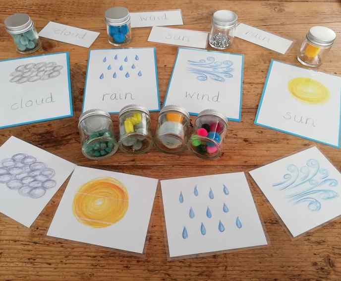Three Part Montessori Inspired Cards Weather