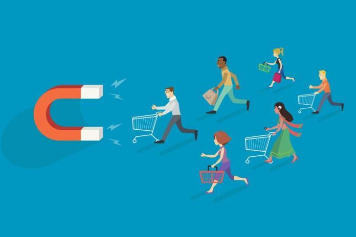 customer attraction, customer retention, customer service