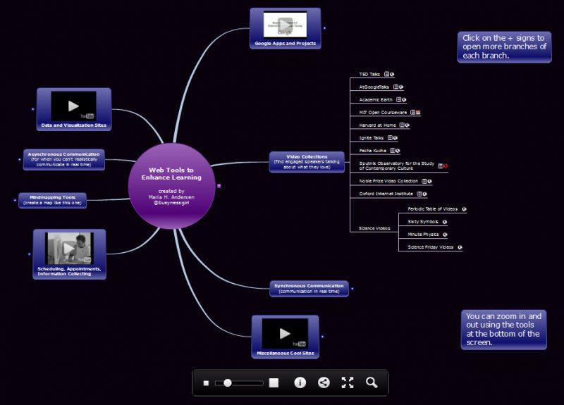 Web Tools to Enhance Learning