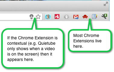 Favorite Google Chrome Extensions - Busynessgirl