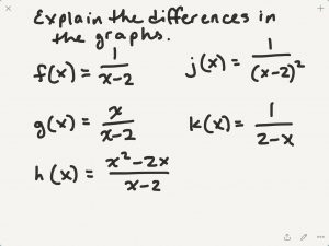 Explain the differences in the graphs: The student is given five rational functions to graph, each function looks only slightly different mathematically but produces very different results.