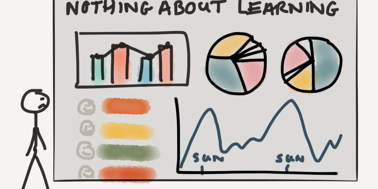 Clickety Click Click: Awful Measures for Learning