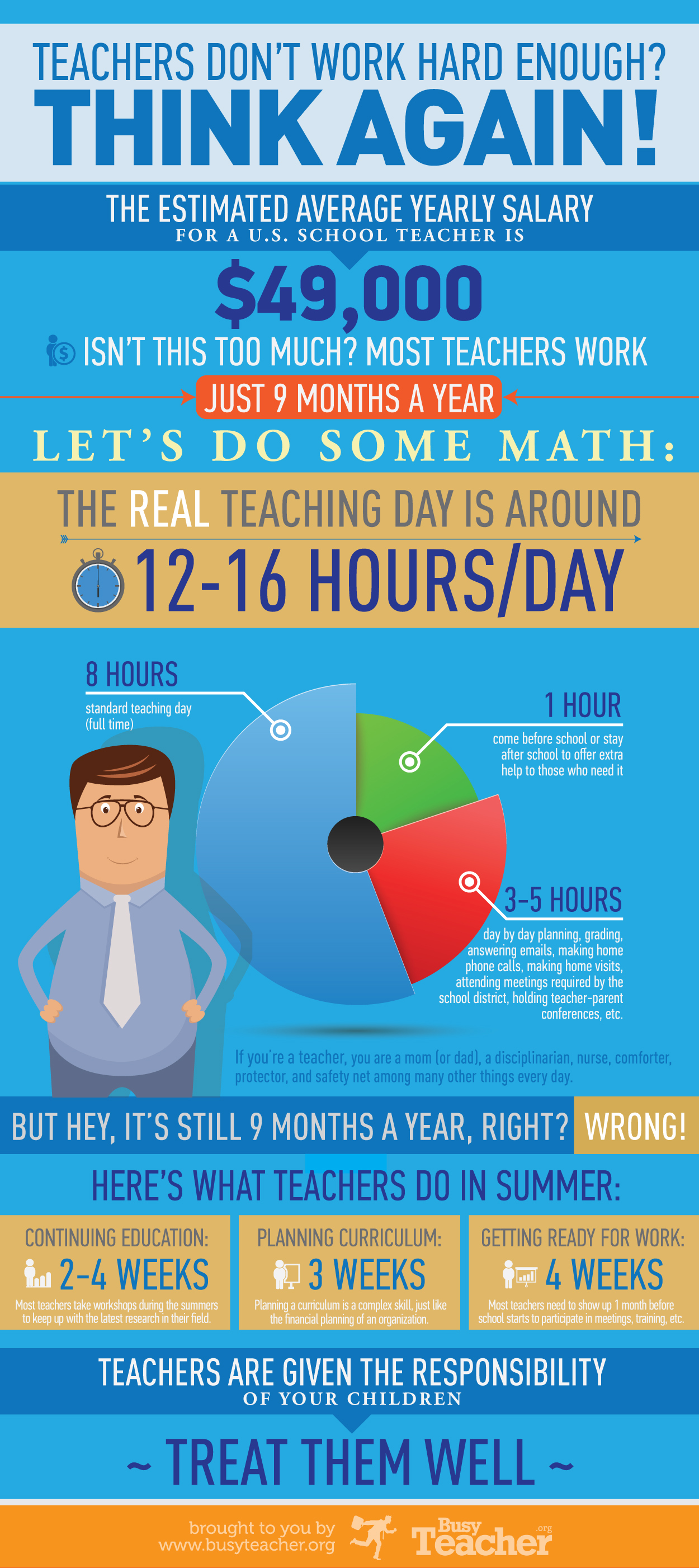 Teachers Don T Work Hard Enough Think Again Infographic
