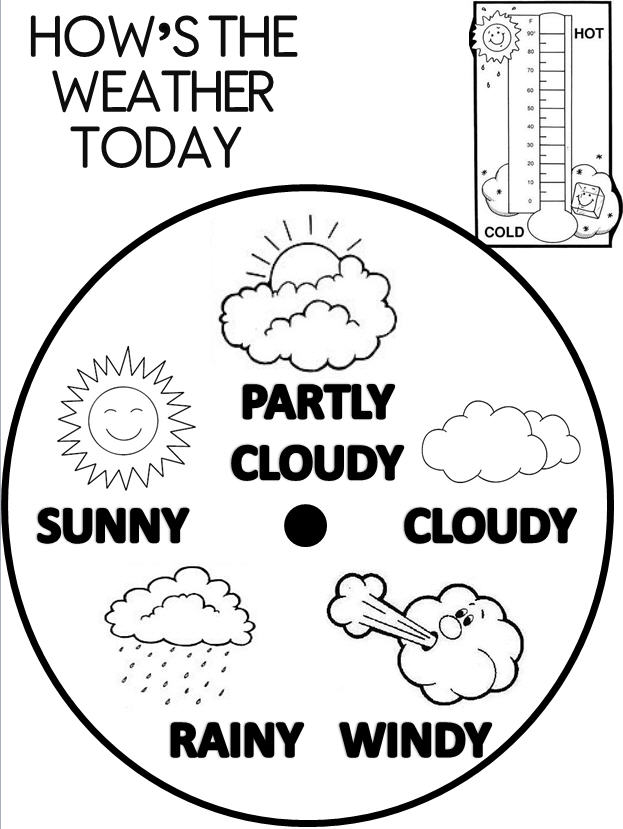 Weather Wheel Poster (2 pages)
