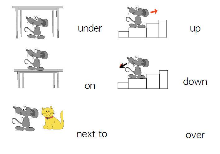Preposition Memory Game