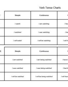 also verb tense chart rh busyteacher