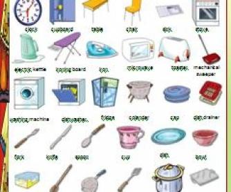 Kitchen Utensils And Appliances Worksheet