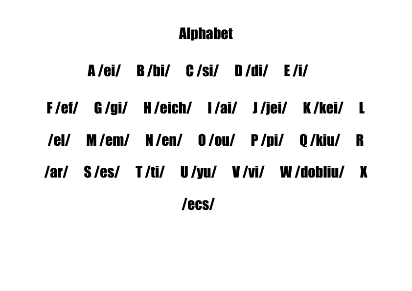 Alphabet with Pronunciation [for Spanish Speakers]
