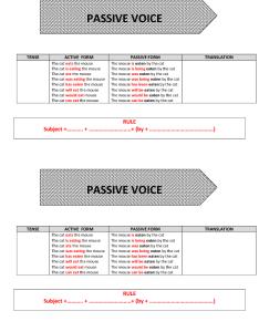 also passive voice worksheet rh busyteacher