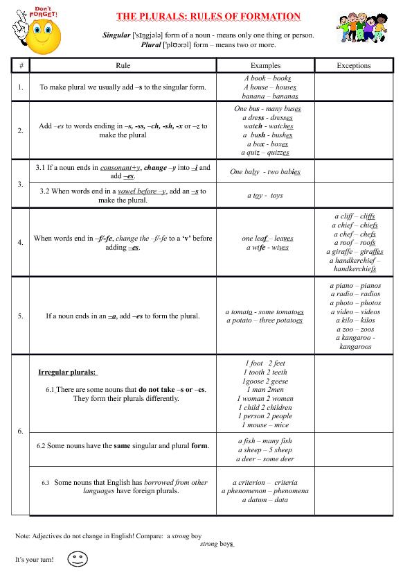 Irregular Plural Nouns Activities