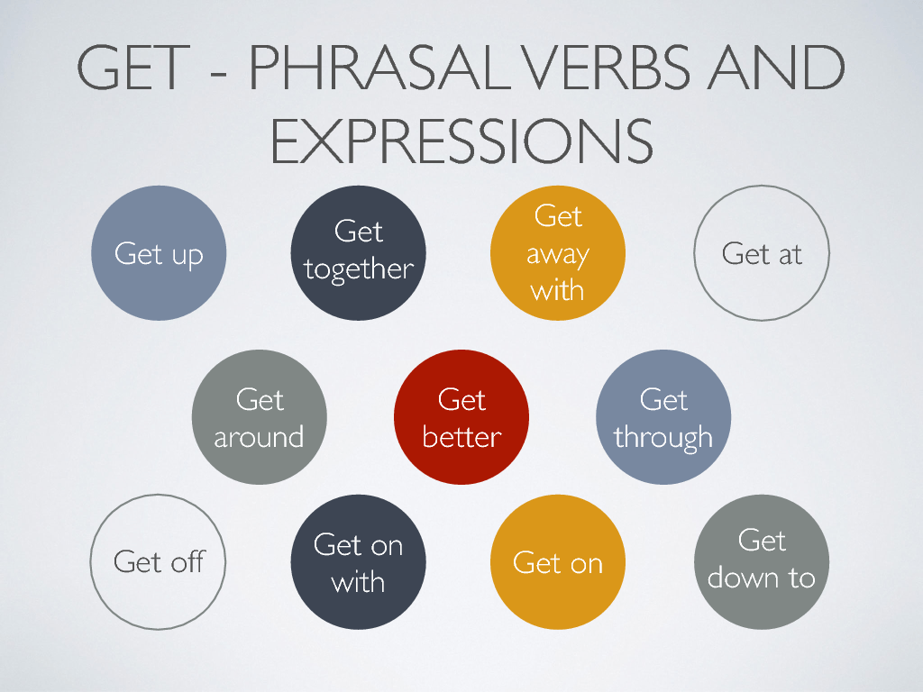hight resolution of Phrasal Verbs With GET