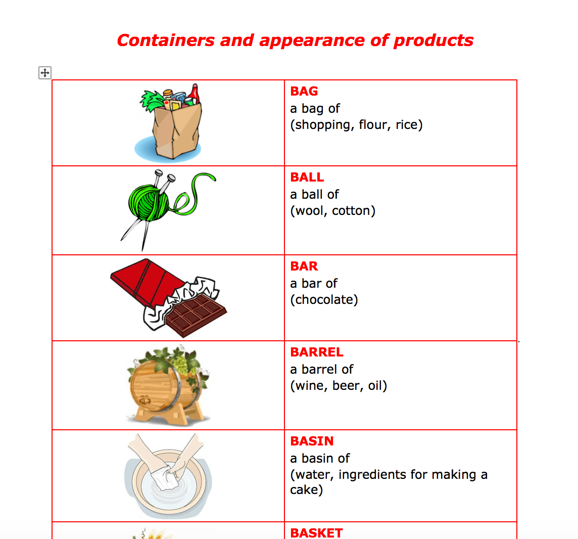 Gender Of Nouns Worksheet Grade 1