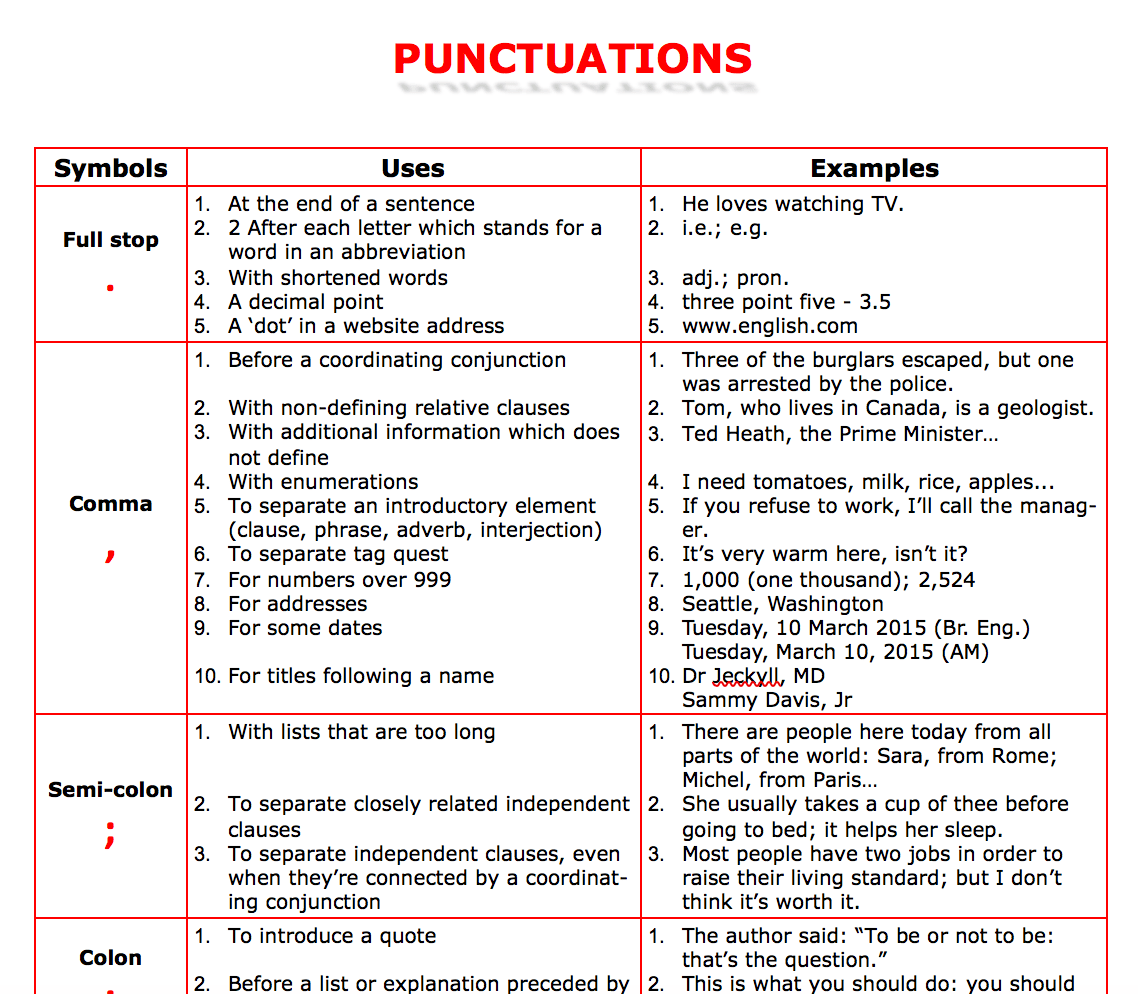 40 Free Punctuation Worksheets
