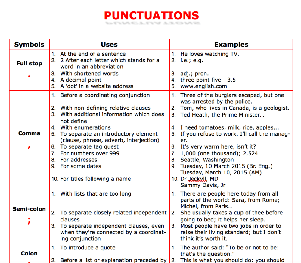 medium resolution of 40 FREE Punctuation Worksheets