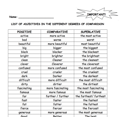 small resolution of degrees of adjectives chart - Zerse