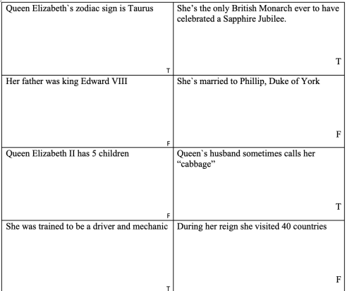 small resolution of 257 FREE Celebrities/Biographies Worksheets