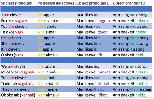 small resolution of 119 FREE Possessive Pronouns Worksheets: Teach Possessive Pronouns With  Style!