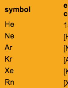 also noble gases rh butaneem uiuc