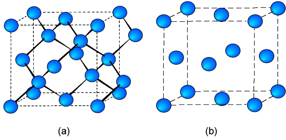 medium resolution of solid state structures