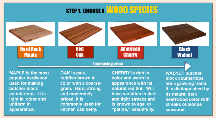 butcher-block-countertops-choose-a-wood-species