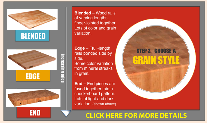 butcher-block-countertops-choose-a-grain-style