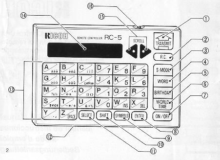 Ricoh RC-5 camera instruction manual, user manual, PDF