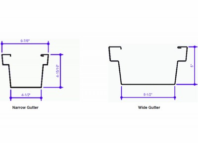 Basic Car Audio Wiring Diagram. Basic. Wiring Diagram