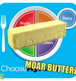 the usda myplate updated by butter believer  [ 1100 x 1000 Pixel ]