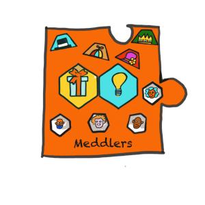 Organisationsstrukturen visualisieren mit Meddlers