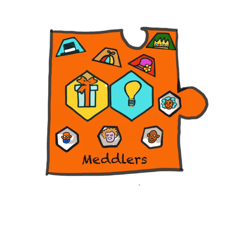 Read more about the article Organisationsstrukturen visualisieren mit Meddlers