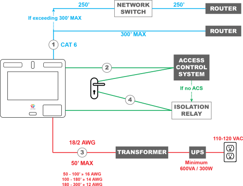 small resolution of wiring a butterflymx smart intercom directly to an electronic lock electronic lock wiring diagram