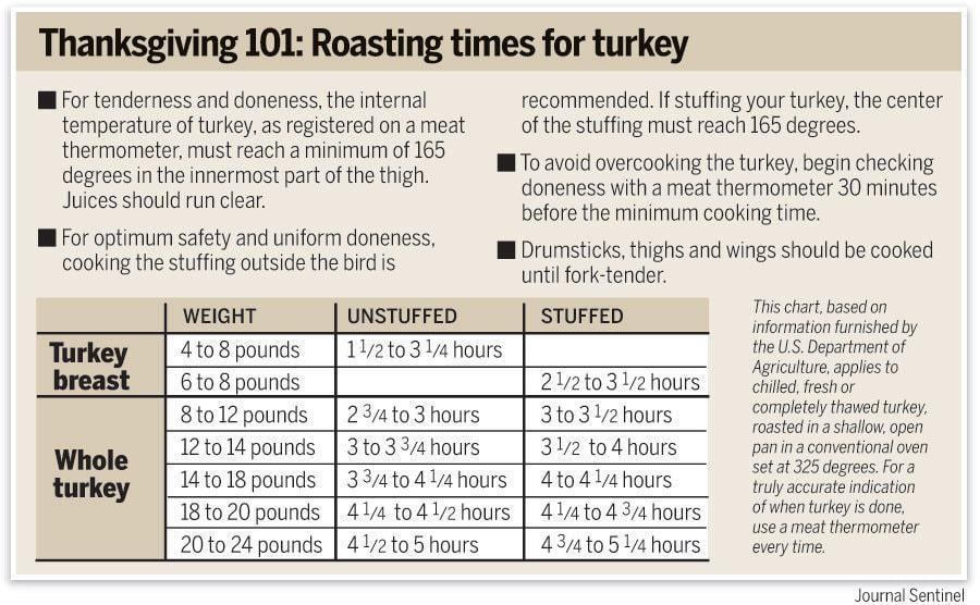 turkeytimesgraphic