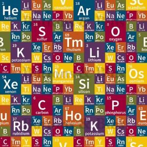 Jeweled Periodic Table