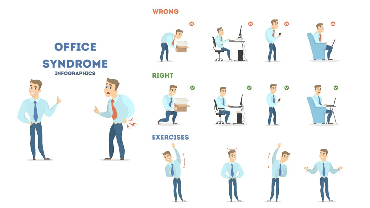 Ergonomic risk factors for MSDs (office syndrome)