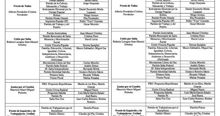 PASO: los frentes políticos para Agosto