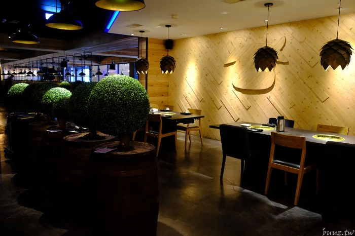 <台中燒肉> Nikuniku 肉肉燒肉,五權西路店黑色風格裝潢,豪華套餐品嚐極上牛小排、翼板牛小排!