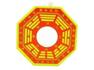 Feng Shui Flat Mirror Bagua1