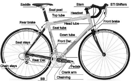 Bikes : FennTech Online Store, Tech this, Tech that