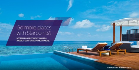 Image result for starwood buy points