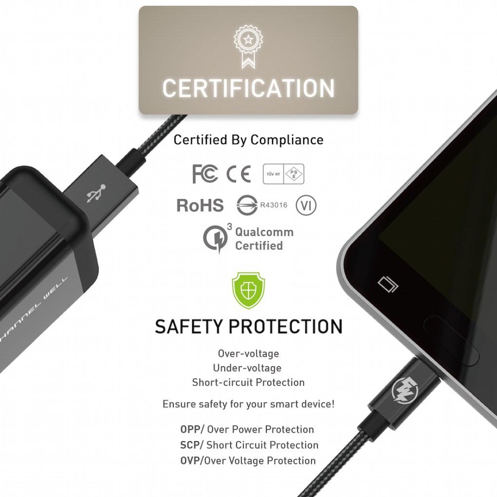 僑威 QC 3.0 快速充電器 充電速度提高 80%! - QC3.0 USB Wall Charger White 05