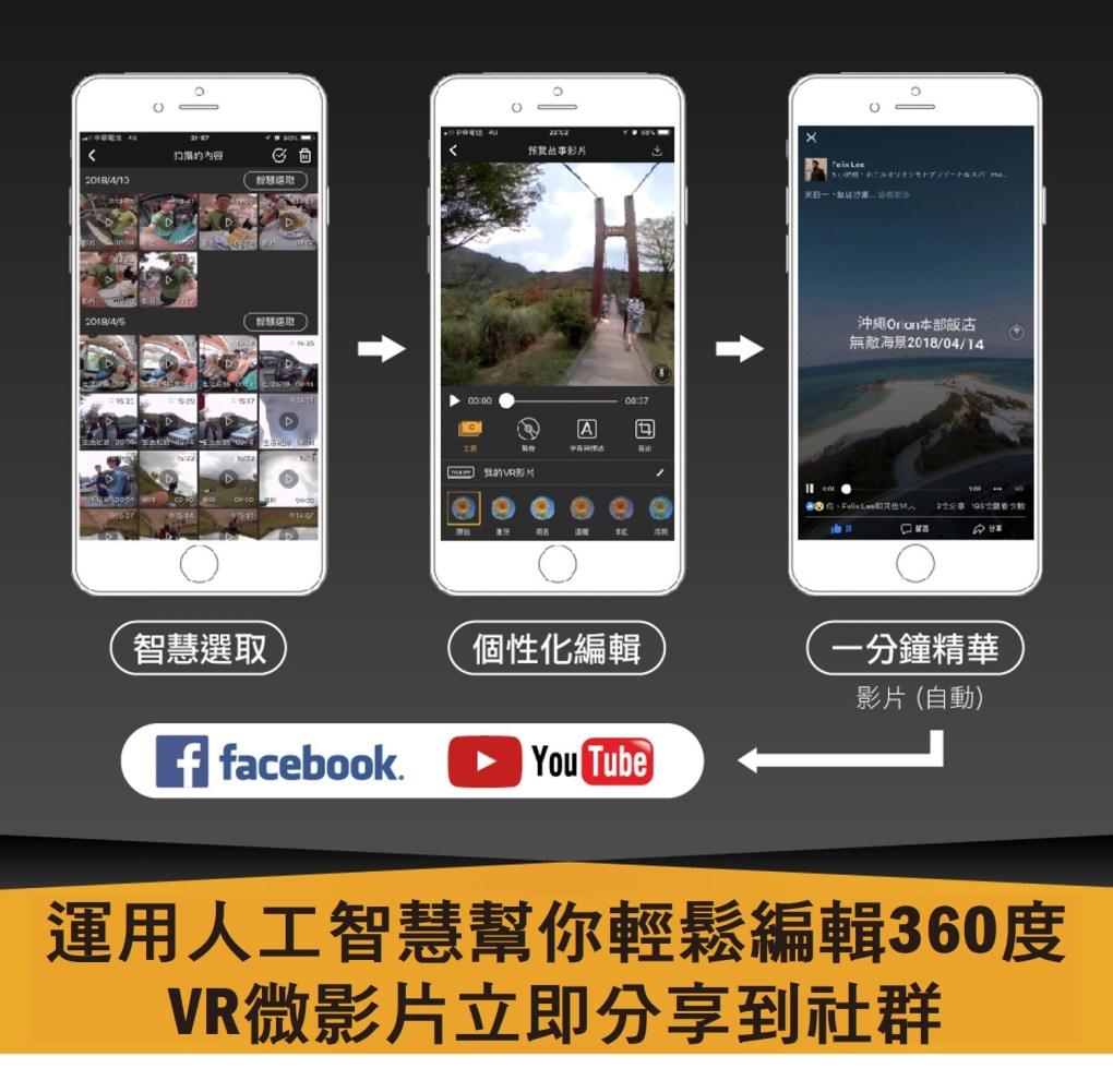 OmiCam 穿戴式VR全景攝影機 - 13photo